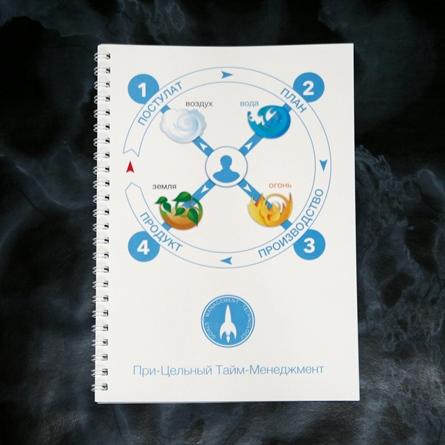 Демонстрационный планировщик BogushBook